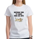 Neutering Nuts Dog T-Shirt