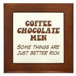 Coffee Chocolate Men Plaque