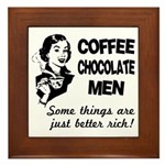 Coffee, Chocolate, Men Plaque