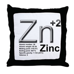 Zinc Throw Pillow
