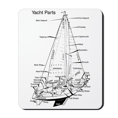 - Yacht Parts Sailing Mousepad by CafePress