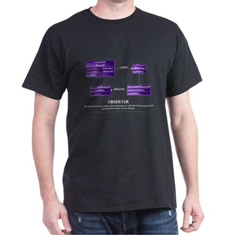 Product Image of Observer Pattern Dark T-shirt