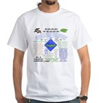 Croc Facts White T-Shirt