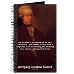 Mozart's Work: Symphony, Piano Journal