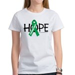 Cerebral Palsy Hope